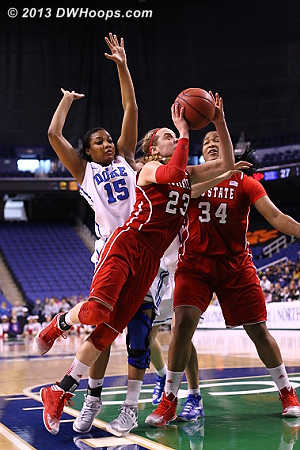 Foul on Jackson  - Duke Tags: #15 Richa Jackson - NCSU Players: #23 Marissa Kastanek