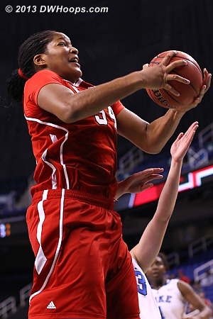Gatling rebound  - NCSU Players: #34 Markeisha Gatling