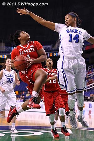 Johnson tries to cut off MCG's layup attempt  - Duke Tags: #14 Ka'lia Johnson - NCSU Players: #1 Myisha Goodwin-Coleman