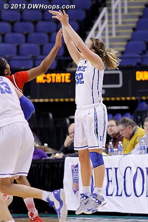 Liston good, 40-33 Duke  - Duke Tags: #32 Tricia Liston