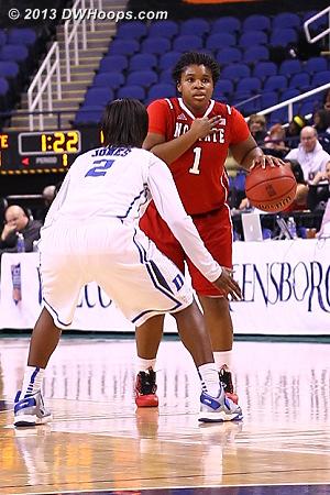 MGC call the Pack play  - NCSU Players: #1 Myisha Goodwin-Coleman