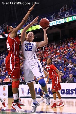Good D by Burke  - Duke Tags: #32 Tricia Liston - NCSU Players: #44 Kody Burke