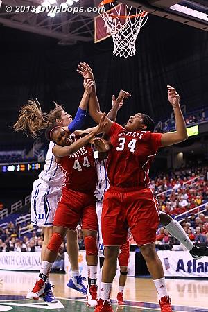 Everybody wants it, badly  - Duke Tags: #43 Allison Vernerey - NCSU Players: #44 Kody Burke, #34 Markeisha Gatling