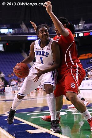Brace for contact  - Duke Tags: #1 Elizabeth Williams  - NCSU Players: #34 Markeisha Gatling