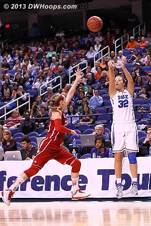 A Liston miss during the Duke drought  - Duke Tags: #32 Tricia Liston - NCSU Players: #23 Marissa Kastanek