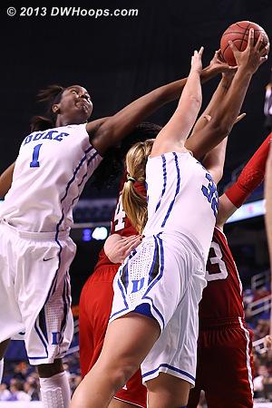 Just, wow  - Duke Tags: #1 Elizabeth Williams