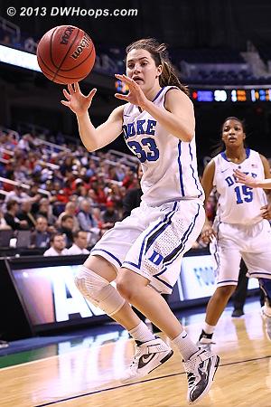 Haley Peters  - Duke Tags: #33 Haley Peters
