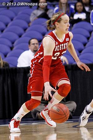 Marissa Kastanek displays the urgency that at this point Duke was lacking  - NCSU Players: #23 Marissa Kastanek