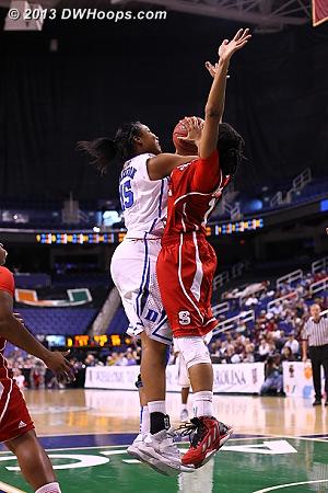 Richa grabs the board for Duke  - Duke Tags: #15 Richa Jackson