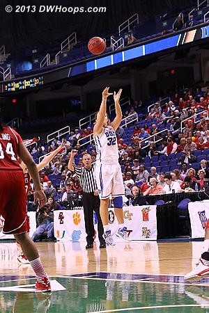Duke goes up seven  - Duke Tags: #32 Tricia Liston