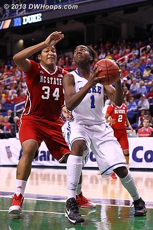 ACCWBBDigest Photo  - Duke Tags: #1 Elizabeth Williams  - NCSU Players: #34 Markeisha Gatling