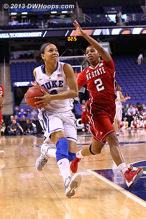 Duke got a basket at the last second when Chloe Wells got a steal and instinct took over.