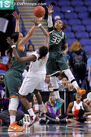 Miami foul  - MIA Players: #33 Suriya McGuire, #40 Shawnice Wilson - FSU Tags: #33 Natasha Howard