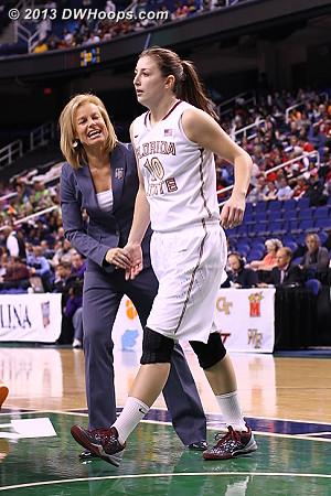 ACCWBBDigest Photo  - FSU Players: Head Coach Sue Semrau, #10 Leonor Rodriguez