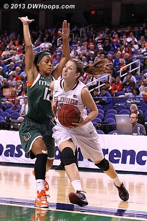 ACCWBBDigest Photo  - MIA Players: #12 Krystal Saunders - FSU Tags: #10 Leonor Rodriguez