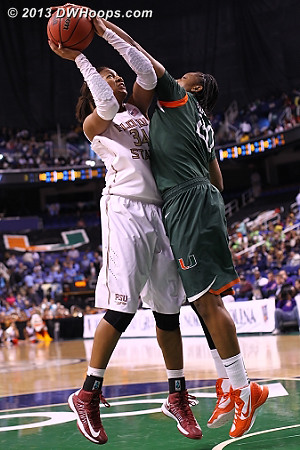 Rejection by Hayes!  - MIA Players: #20 Keyona Hayes - FSU Tags: #34 Chelsea Davis