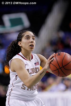 Last points of FSU's 70-58 win  - FSU Players: #5 Cheetah Delgado