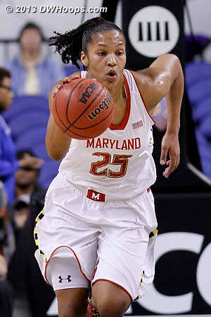 NCAA home games should help power Alyssa Thomas and Maryland to the Sweet Sixteen.