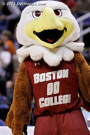 Baldwin got to fly south for some beautiful ACC Tournament weather, and stuck around until Friday!  - BC Players: Mascot Baldwin the Eagle