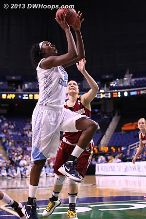 First basket  - UNC Players: #32 Waltiea Rolle