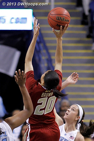 Brown gives BC a 15-14 lead with 9:02 left in the first half, and one.  - BC Players: #20 Shayra Brown