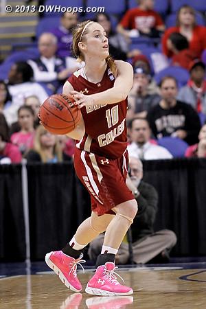 ACCWBBDigest Photo  - BC Players: #10 Kerri Shields
