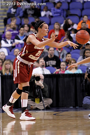 ACCWBBDigest Photo  - BC Players: #21 Kristen Doherty