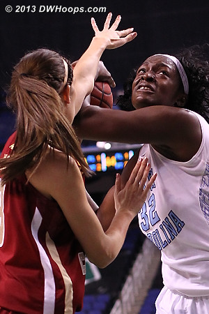 Waltiea Rolle challenged in the paint by Alexa Coulombe  - UNC Players: #32 Waltiea Rolle - BC Tags: #13 Alexa Coulombe