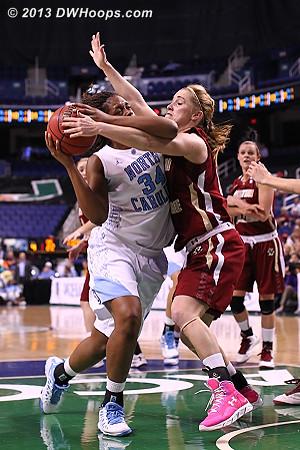 Foul on Shields  - UNC Players: #44 Tierra Ruffin-Pratt - BC Tags: #10 Kerri Shields