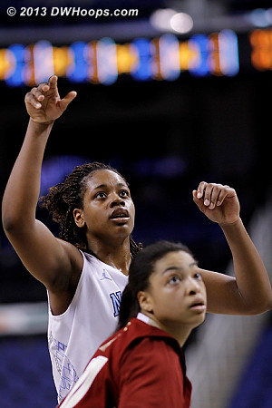 Xylina made one of two free throws, tying the game at 23.  BC would not retake the lead.  - UNC Players: #34 Xylina McDaniel