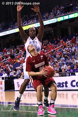 What you think is going to happen...  - UNC Players: #32 Waltiea Rolle - BC Tags: #20 Shayra Brown