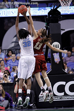 Coulombe returns the favor, rejecting Rolle on the other end  - UNC Players: #32 Waltiea Rolle - BC Tags: #13 Alexa Coulombe