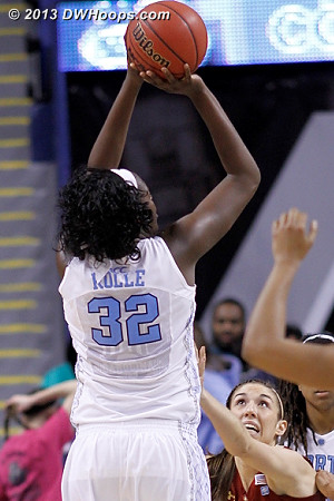 Rolle could not stick back her own rebound  - UNC Players: #32 Waltiea Rolle