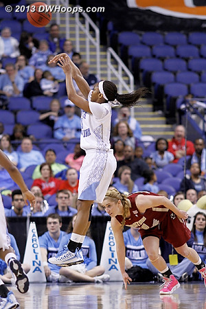Rountree left alone. 43-39 Heels.  - UNC Players: #11 Brittany Rountree