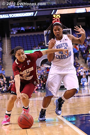 Foul on the floor by TRP  - UNC Players: #44 Tierra Ruffin-Pratt - BC Tags: #20 Shayra Brown
