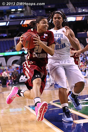 Brown missed the front end  - UNC Players: #44 Tierra Ruffin-Pratt - BC Tags: #20 Shayra Brown