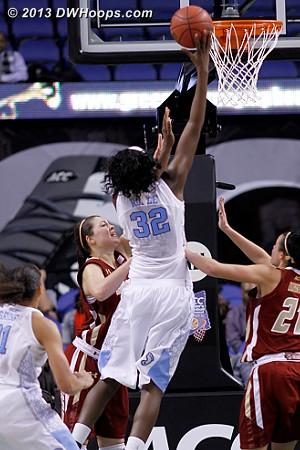 Heels go up 54-51.  - UNC Players: #32 Waltiea Rolle