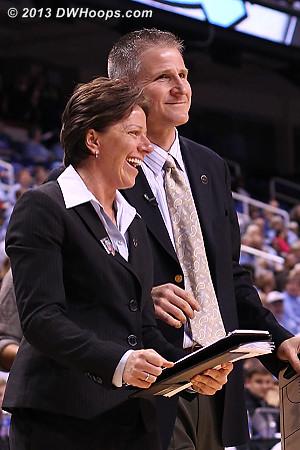 ACCWBBDigest Photo  - BC Players: Head Coach Erik Johnson, Assistant Coach Shelley Sheets