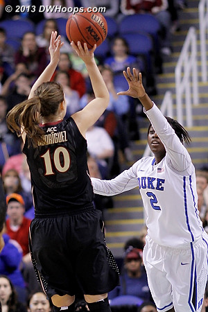 Leo had a painful 1-14 afternoon, 1-8 from distance - and many were wide open looks.  - Duke Tags: #2 Alexis Jones - FSU Players: #10 Leonor Rodriguez