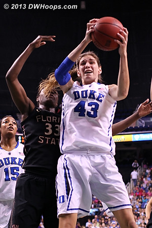 Vernerey had an efficient first half, 4 boards, 2-3 shooting for 4 points, no turnovers  - Duke Tags: #43 Allison Vernerey