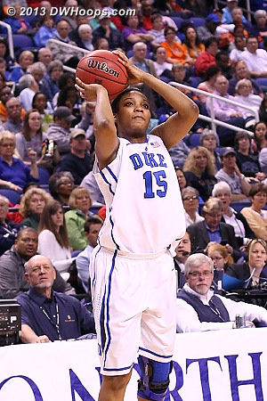 Jackson for three, regaining her pre-ACL form day-by-day. 21-16 Duke.  - Duke Tags: #15 Richa Jackson