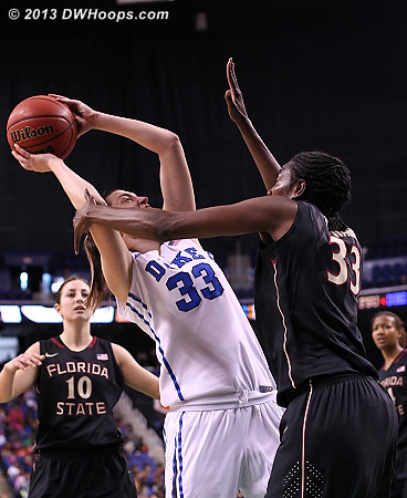 FSU trying to seize control of this game  - Duke Tags: #33 Haley Peters - FSU Players: #33 Natasha Howard