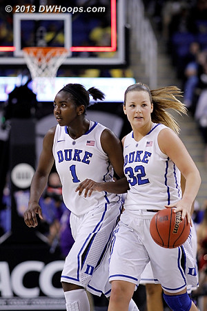 Ballgame - Duke wins 72-66 and advances to the ACC Championship game Sunday