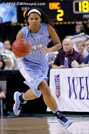 ACCWBBDigest Photo  - UNC Players: #44 Tierra Ruffin-Pratt