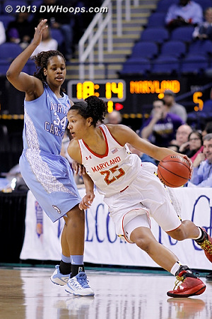 ACCWBBDigest Photo  - UNC Players: #34 Xylina McDaniel - MD Tags: #25 Alyssa Thomas