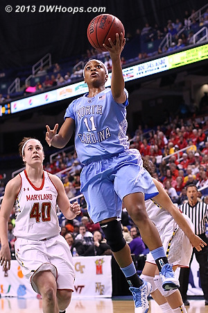 Rountree gives Carolina its last first half lead, 9-8  - UNC Players: #11 Brittany Rountree