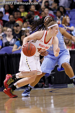 ACCWBBDigest Photo  - MD Players: #40 Katie Rutan