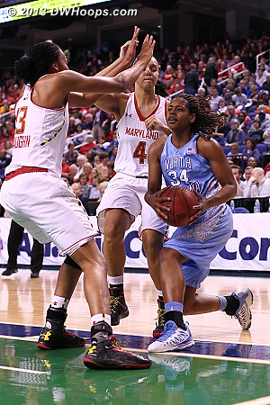 Reenacting the London Bridge scene from the first semi-final  - UNC Players: #34 Xylina McDaniel - MD Tags: #13 Alicia DeVaughn, #4 Malina Howard