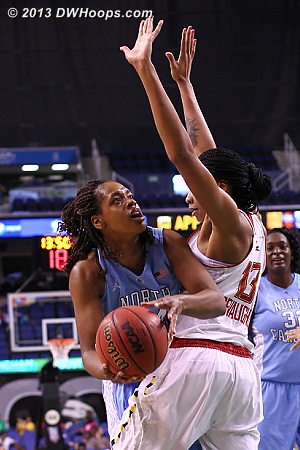 A shot that had zero chance of going in  - UNC Players: #34 Xylina McDaniel - MD Tags: #13 Alicia DeVaughn