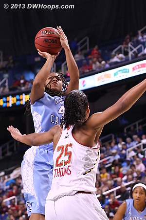 TRP. 14-11 Terps.  - UNC Players: #44 Tierra Ruffin-Pratt